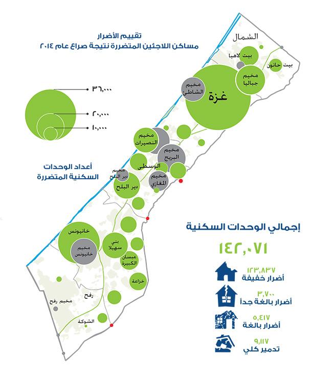 صراع عام ٢٠١٤ في غزة واستجابة الأونروا الخاصة بالإيواء. © 2016 UNRWA