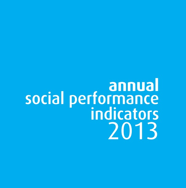 Annual Social Performance Indicators
