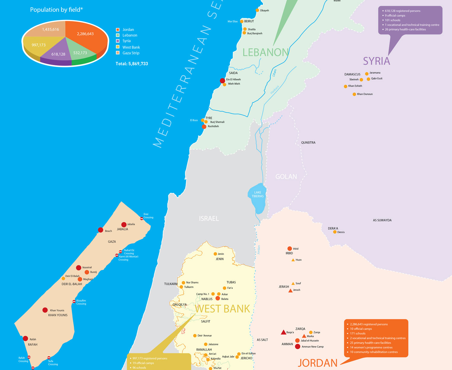 Refugee Camps Around The World Map.Unrwa Fields Of Operations Map 2017 Unrwa