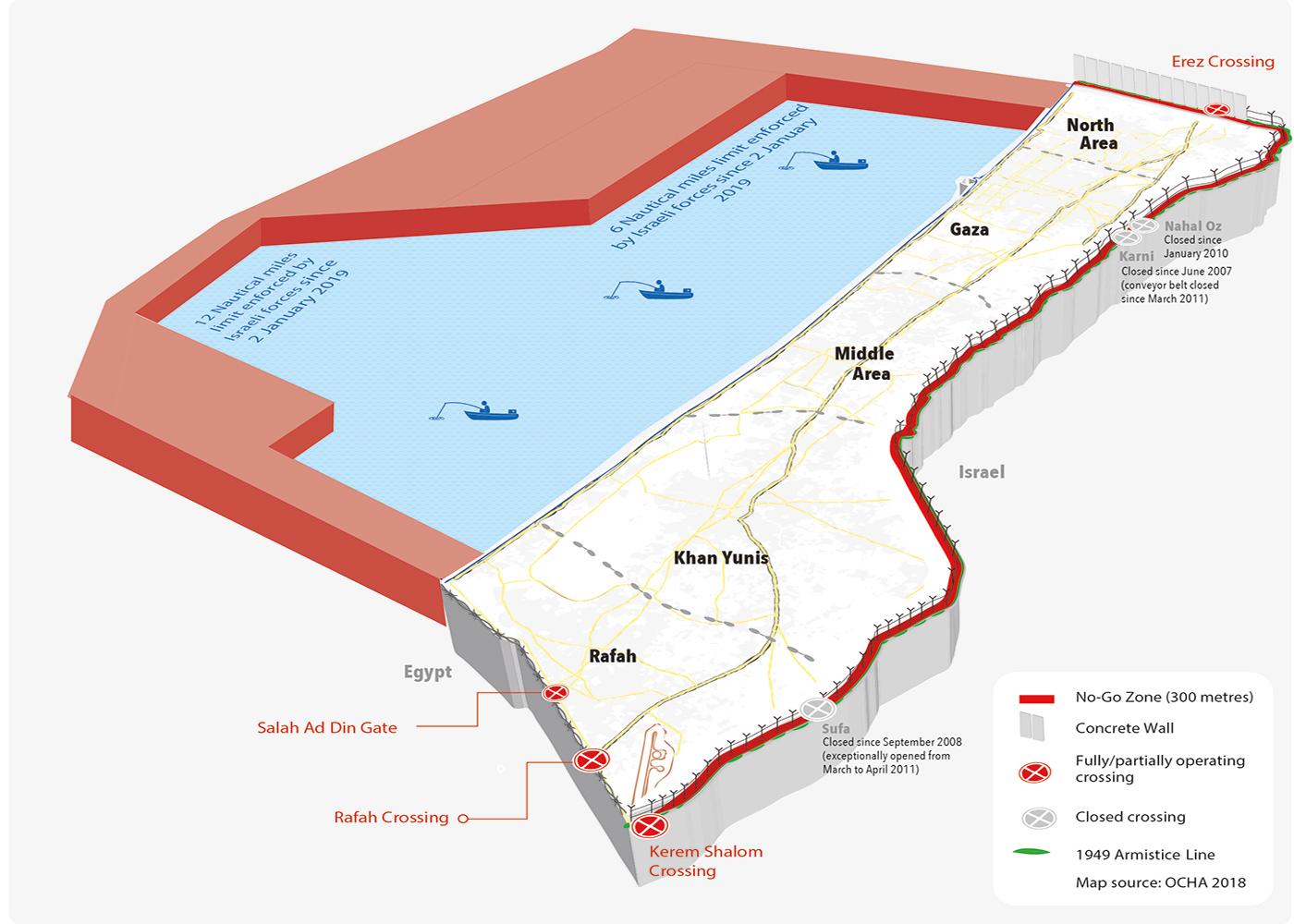 Gaza Emergency | UNRWA