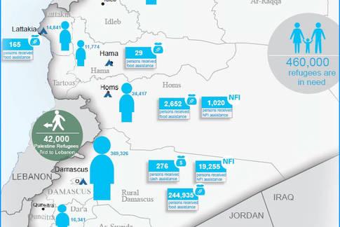 Syria Palestine refugees humanitarian snapshot, December 2014