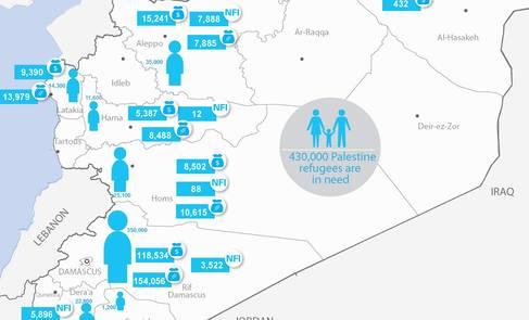 Syria Palestine Refugees Humanitarian Snapshot, January 2017