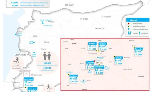 سوريا : الاونروا : لمحة عن المواقع التي يصعب الوصول اليها والمناطق المحاصرة 26 نيسان 2018