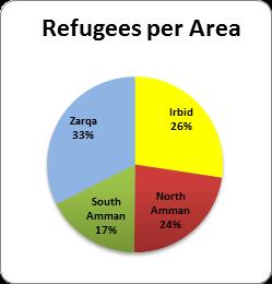 Refugees per Area