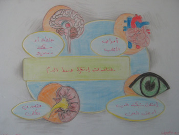 1st Prize Khalil Al Sahli 10 Impressed Judges With His Colourful Interpretation Of The Theme